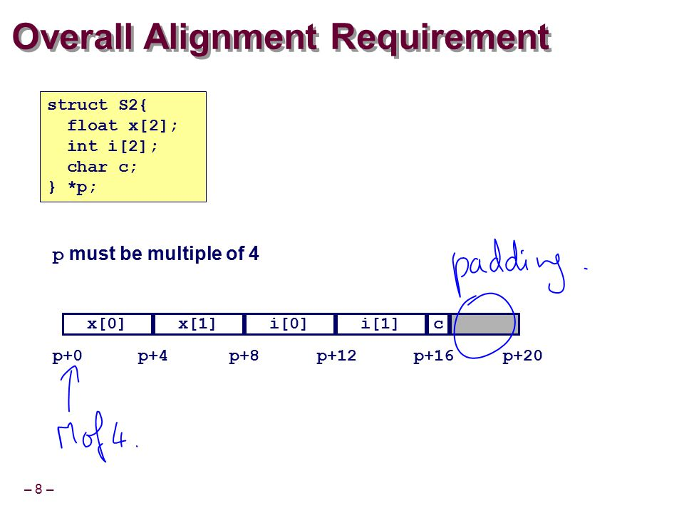 – 8 – Overall Alignment Requirement struct S2{ float x[2]; int i[2]; char c; } *p; ci[0]i[1] p+0p+12p+8p+16p+20 x[0]x[1] p+4 p must be multiple of 4