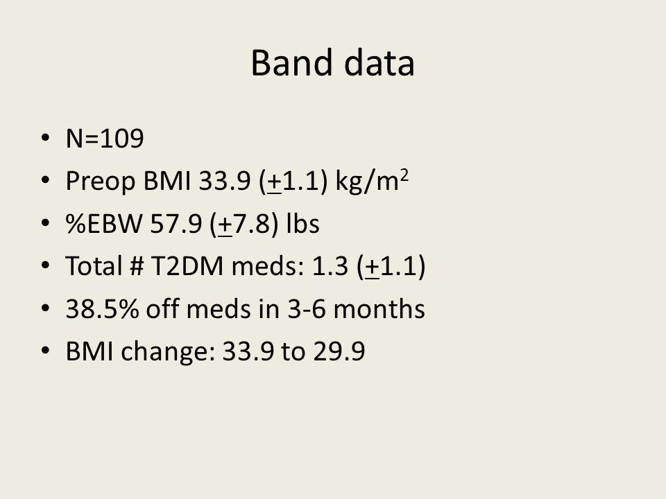 Band data N=109 Preop BMI 33.9 (+1.1) kg/m 2 %EBW 57.9 (+7.8) lbs Total # T2DM meds: 1.3 (+1.1) 38.5% off meds in 3-6 months BMI change: 33.9 to 29.9