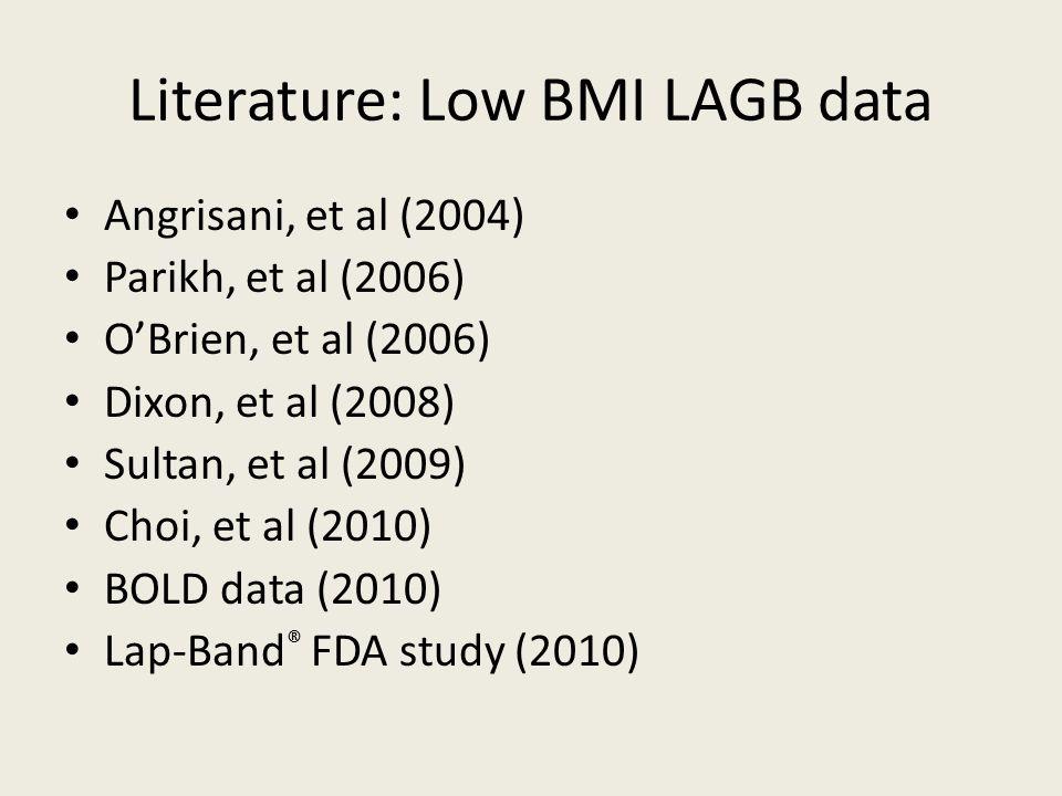 Literature: Low BMI LAGB data Angrisani, et al (2004) Parikh, et al (2006) O'Brien, et al (2006) Dixon, et al (2008) Sultan, et al (2009) Choi, et al (2010) BOLD data (2010) Lap-Band ® FDA study (2010)