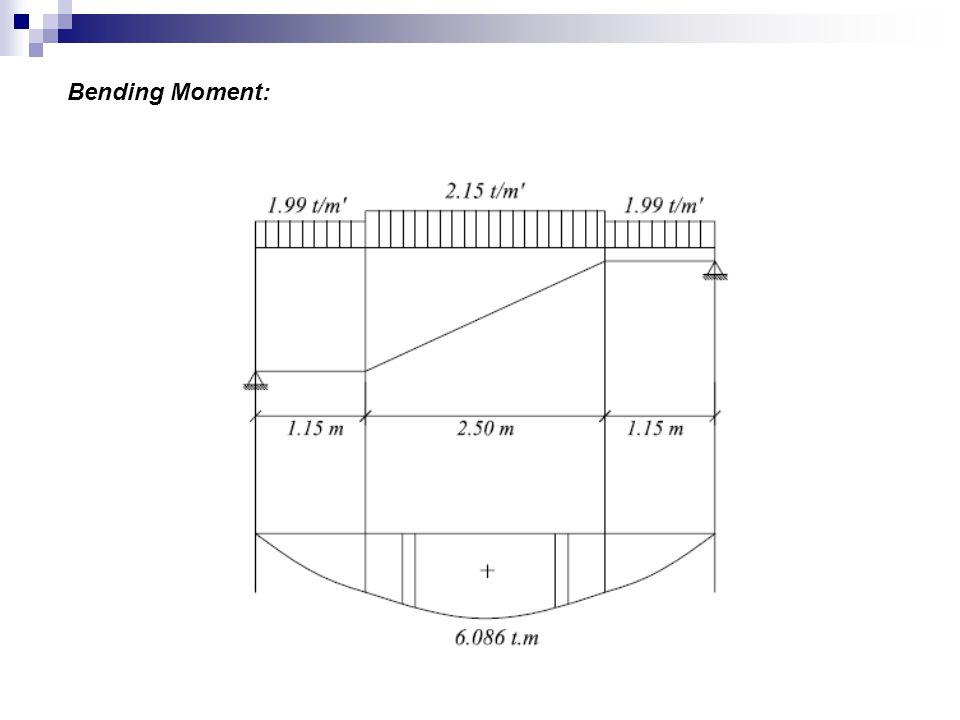Bending Moment:
