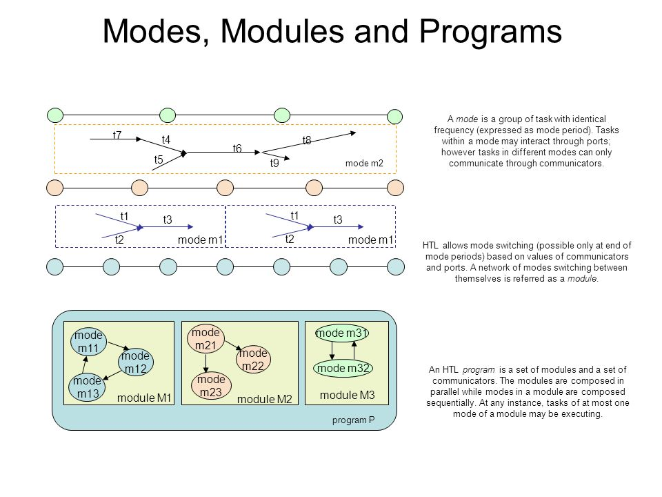 program P Modes, Modules and Programs A mode is a group of task with identical frequency (expressed as mode period). Tasks within a mode may interact