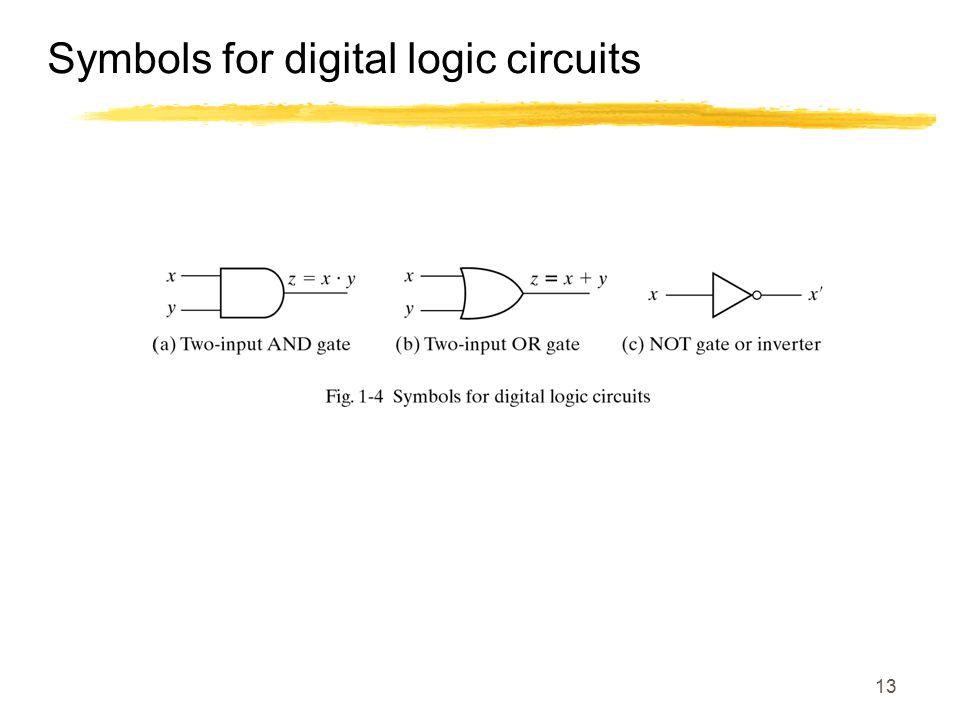 13 Symbols for digital logic circuits