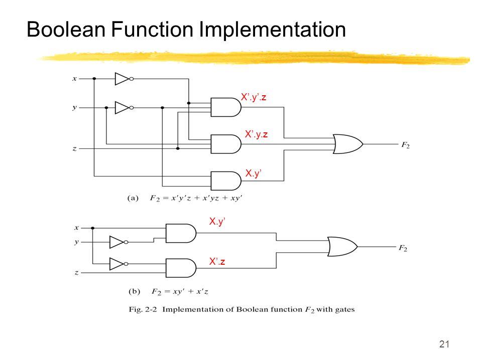 21 Boolean Function Implementation X'.y'.z X'.y.z X.y' X'.z