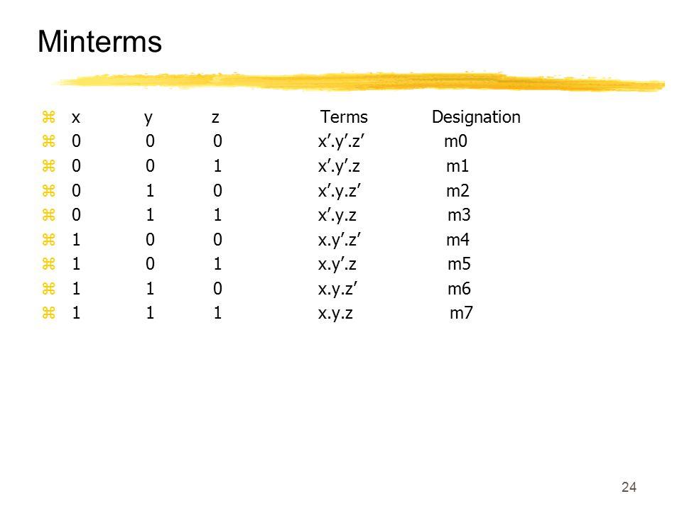 24 Minterms z x y z Terms Designation z 0 0 0 x'.y'.z' m0 z 0 0 1 x'.y'.z m1 z 0 1 0 x'.y.z' m2 z 0 1 1 x'.y.z m3 z 1 0 0 x.y'.z' m4 z 1 0 1 x.y'.z m5