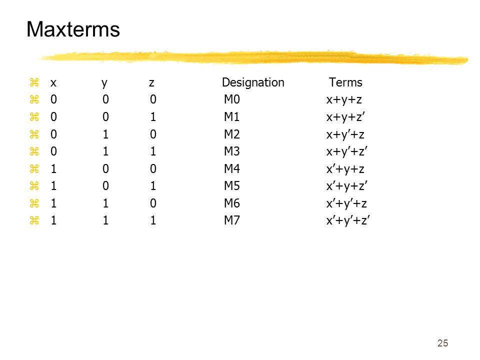 25 Maxterms z x y z Designation Terms z 0 0 0 M0 x+y+z z 0 0 1 M1 x+y+z' z 0 1 0 M2 x+y'+z z 0 1 1 M3 x+y'+z' z 1 0 0 M4 x'+y+z z 1 0 1 M5 x'+y+z' z 1