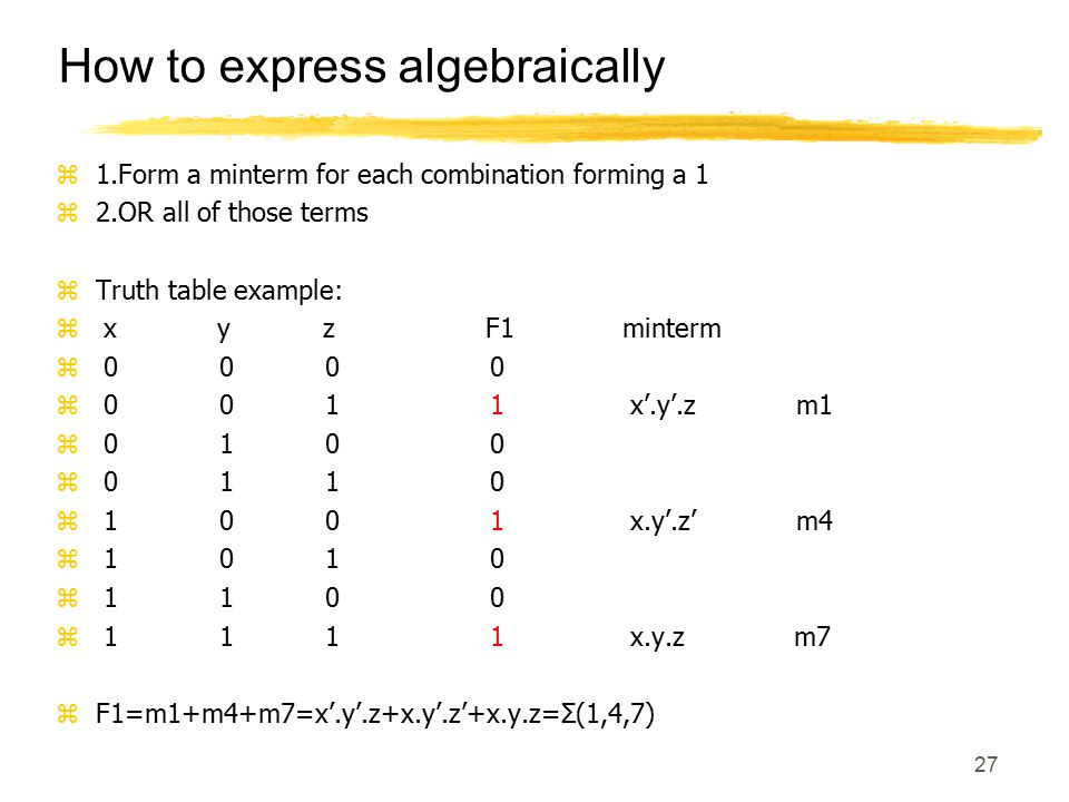 27 Boolean Function: Exampl How to express algebraically z1.Form a minterm for each combination forming a 1 z2.OR all of those terms zTruth table example: z x y z F1 minterm z 0 0 0 0 z 0 0 1 1 x'.y'.z m1 z 0 1 0 0 z 0 1 1 0 z 1 0 0 1 x.y'.z' m4 z 1 0 1 0 z 1 1 0 0 z 1 1 1 1 x.y.z m7 zF1=m1+m4+m7=x'.y'.z+x.y'.z'+x.y.z=Σ(1,4,7)