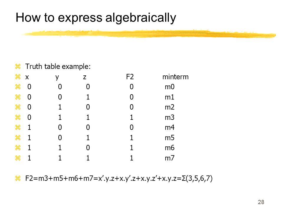 28 Boolean Function: Exampl How to express algebraically zTruth table example: zx y z F2 minterm z 0 0 0 0 m0 z 0 0 1 0 m1 z 0 1 0 0 m2 z 0 1 1 1 m3 z