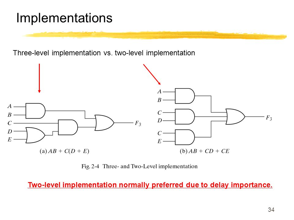 34 Implementations Three-level implementation vs.