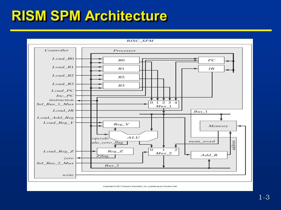 1-34 RISC SPM Program Execution initial #2800 $finish; initial begin: Flush_Memory #2 rst=0; for (k=0; k<=255; k=k+1) M2.M2_MEM.memory[k]=0; #10 rst=0; end initial begin: Load_program #5//opcode_src_dest M2.M2_MEM.memory[0]=8 b0000_00_00;// NOP M2.M2_MEM.memory[1]=8 b0101_00_10;// Read 130 to R2 M2.M2_MEM.memory[2]=130; M2.M2_MEM.memory[3]=8 b0101_00_11;// Read 131 to R3 M2.M2_MEM.memory[4]=131; M2.M2_MEM.memory[5]=8 b0101_00_01;// Read 128 to R1 M2.M2_MEM.memory[6]=128; initial #2800 $finish; initial begin: Flush_Memory #2 rst=0; for (k=0; k<=255; k=k+1) M2.M2_MEM.memory[k]=0; #10 rst=0; end initial begin: Load_program #5//opcode_src_dest M2.M2_MEM.memory[0]=8 b0000_00_00;// NOP M2.M2_MEM.memory[1]=8 b0101_00_10;// Read 130 to R2 M2.M2_MEM.memory[2]=130; M2.M2_MEM.memory[3]=8 b0101_00_11;// Read 131 to R3 M2.M2_MEM.memory[4]=131; M2.M2_MEM.memory[5]=8 b0101_00_01;// Read 128 to R1 M2.M2_MEM.memory[6]=128;