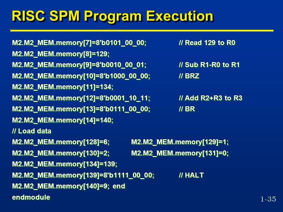 1-35 RISC SPM Program Execution M2.M2_MEM.memory[7]=8'b0101_00_00;// Read 129 to R0 M2.M2_MEM.memory[8]=129; M2.M2_MEM.memory[9]=8'b0010_00_01;// Sub