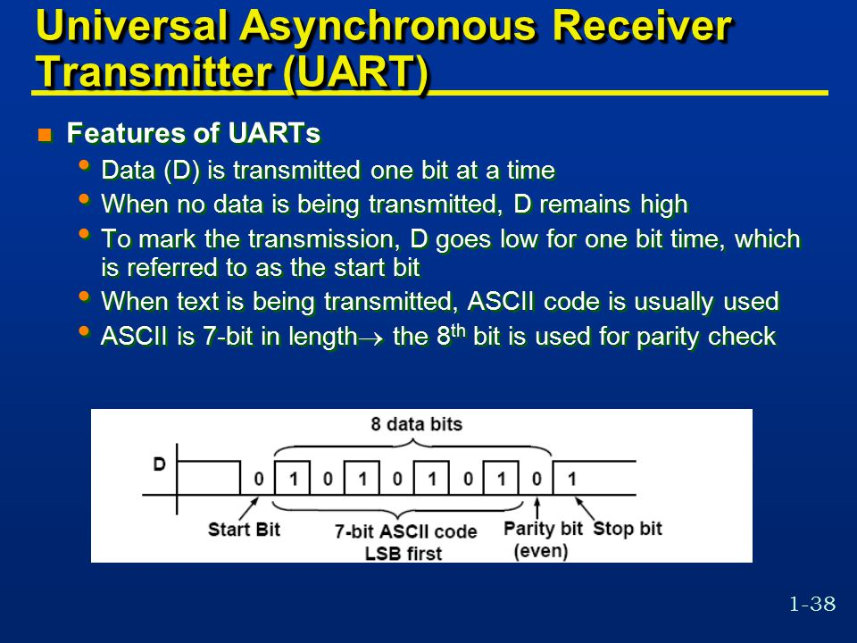 1-38 Universal Asynchronous Receiver Transmitter (UART) n Features of UARTs Data (D) is transmitted one bit at a time When no data is being transmitted, D remains high To mark the transmission, D goes low for one bit time, which is referred to as the start bit When text is being transmitted, ASCII code is usually used ASCII is 7-bit in length  the 8 th bit is used for parity check n Features of UARTs Data (D) is transmitted one bit at a time When no data is being transmitted, D remains high To mark the transmission, D goes low for one bit time, which is referred to as the start bit When text is being transmitted, ASCII code is usually used ASCII is 7-bit in length  the 8 th bit is used for parity check