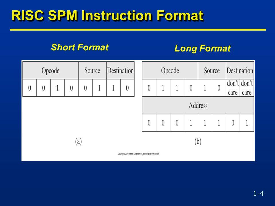 1-4 RISC SPM Instruction Format Short Format Long Format