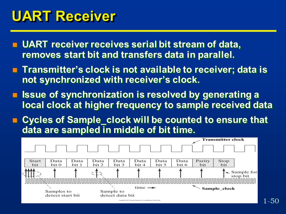 1-50 UART Receiver n UART receiver receives serial bit stream of data, removes start bit and transfers data in parallel.