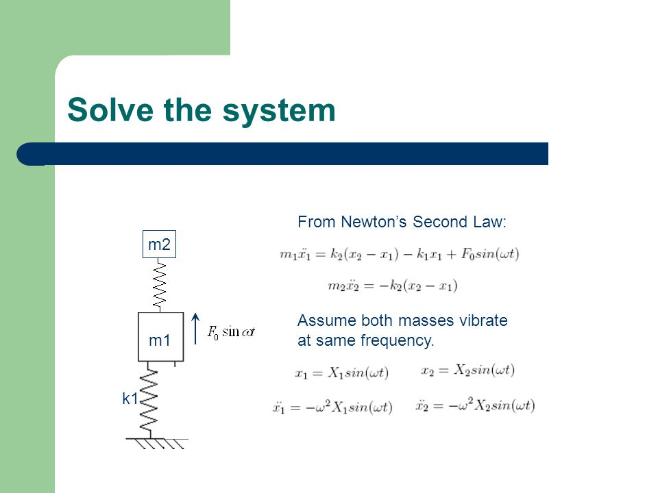 Solve the system m2 m1 c k1 From Newton's Second Law: Assume both masses vibrate at same frequency.