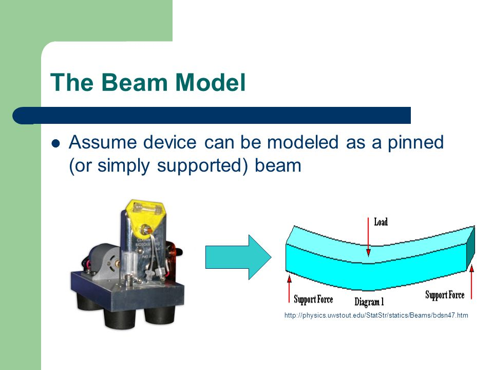 The Beam Model Assume device can be modeled as a pinned (or simply supported) beam http://physics.uwstout.edu/StatStr/statics/Beams/bdsn47.htm
