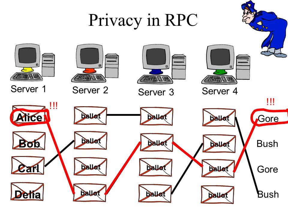 Privacy in RPC Server 1 Server 2 Server 3 Server 4 Bob Alice Carl Delia ballot Gore Bush !!!