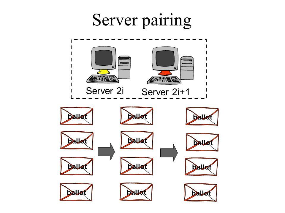 Server pairing Server 2i Server 2i+1 ballot