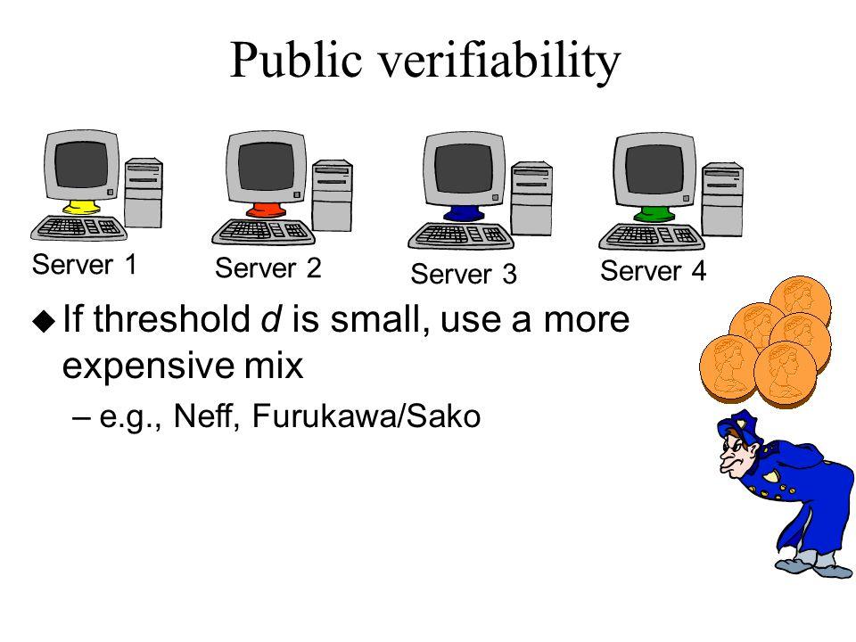 Public verifiability Server 1 Server 2 Server 3 Server 4 u If threshold d is small, use a more expensive mix –e.g., Neff, Furukawa/Sako