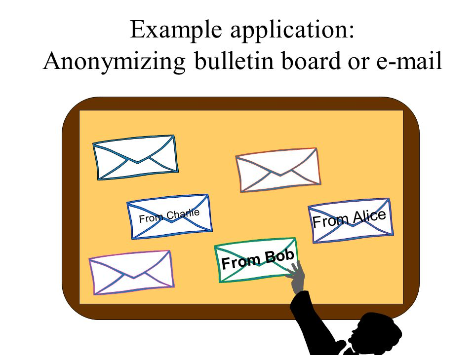 Example application: Anonymizing bulletin board or e-mail From Bob From Charlie From Alice