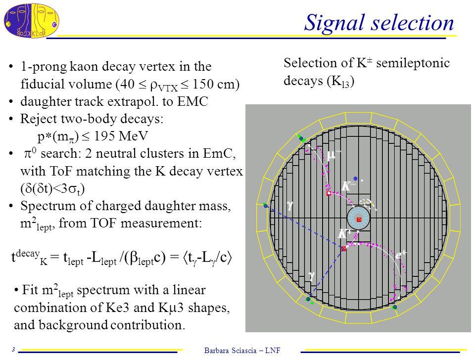 Barbara Sciascia – LNF 4 Signal selection: m 2 shapes K  0  0 K  0 K nucl.int.