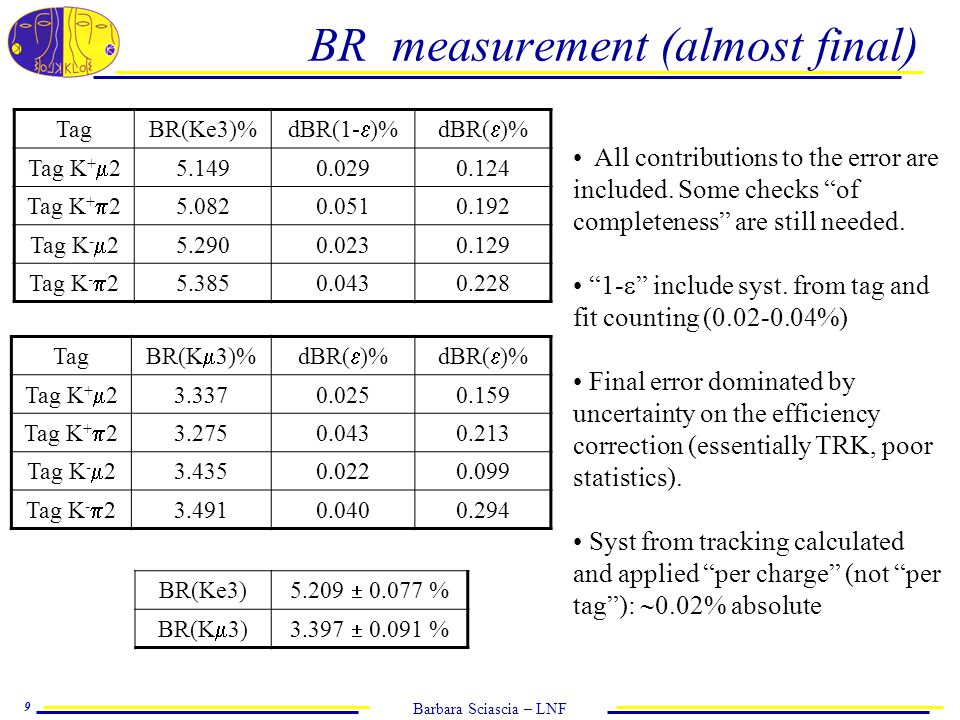 Barbara Sciascia – LNF 10 Conclusions Difference wrt the blessing: essentially due to the previous lack of momentum dependency in the tracking efficiency correction.