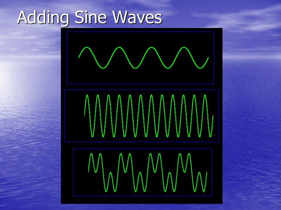 Adding Sine Waves