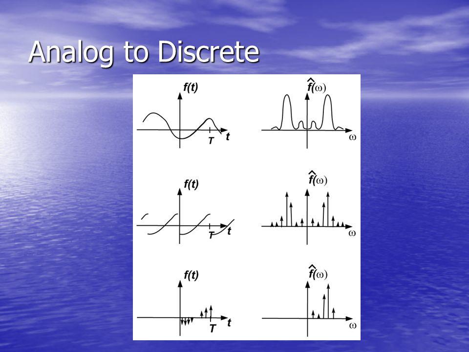 Analog to Discrete