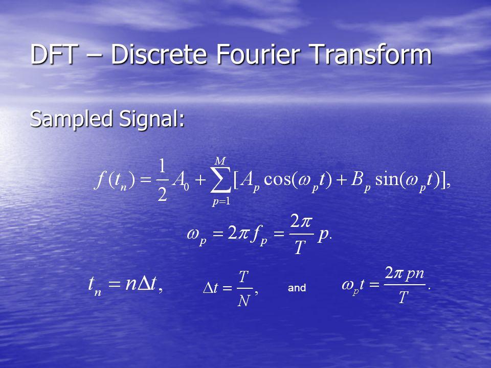 DFT – Discrete Fourier Transform Sampled Signal: and