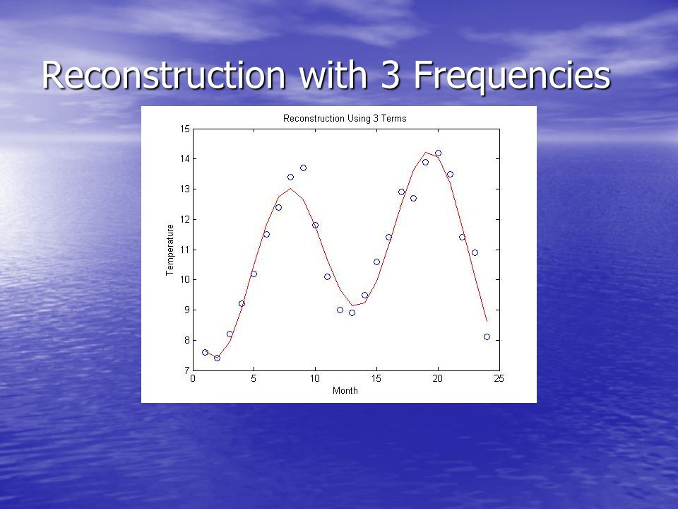 Reconstruction with 3 Frequencies