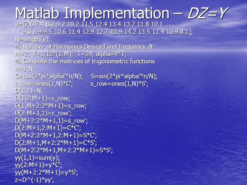 Matlab Implementation – DZ=Y y=[7.6 7.4 8.2 9.2 10.2 11.5 12.4 13.4 13.7 11.8 10.1...