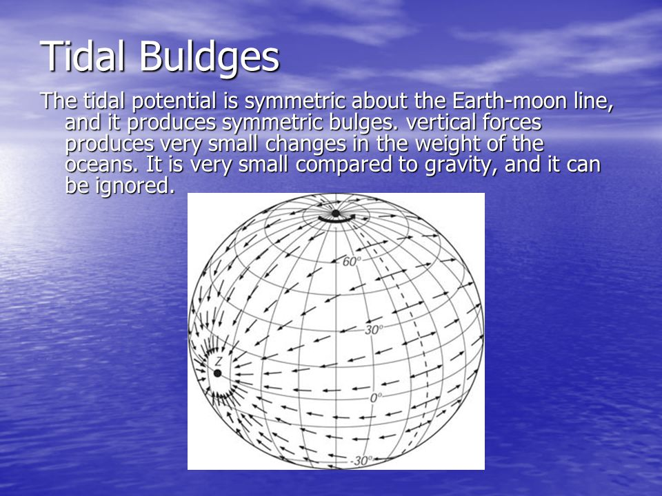 Tidal Buldges The tidal potential is symmetric about the Earth-moon line, and it produces symmetric bulges.
