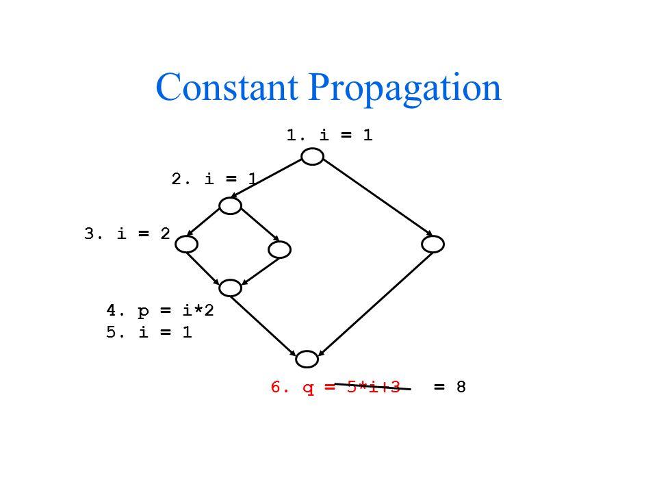 Constant Propagation 1. i = 1 2. i = 1 3. i = 2 4. p = i*2 5. i = 1 6. q = 5*i+3 = 8