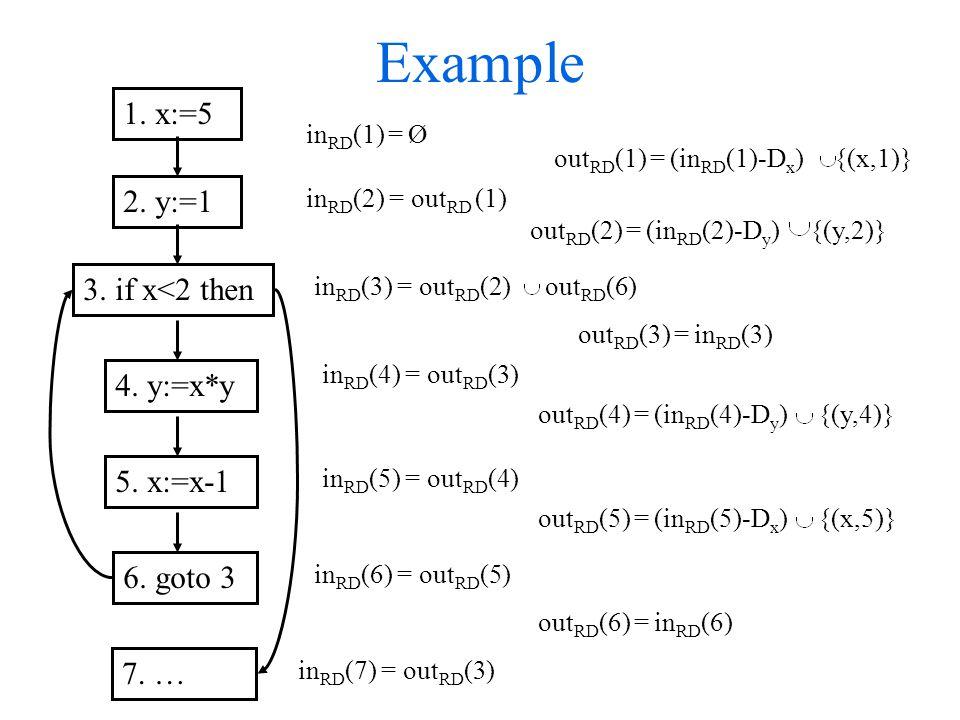 Example 1. x:=5 2. y:=1 3. if x<2 then 4. y:=x*y 5.
