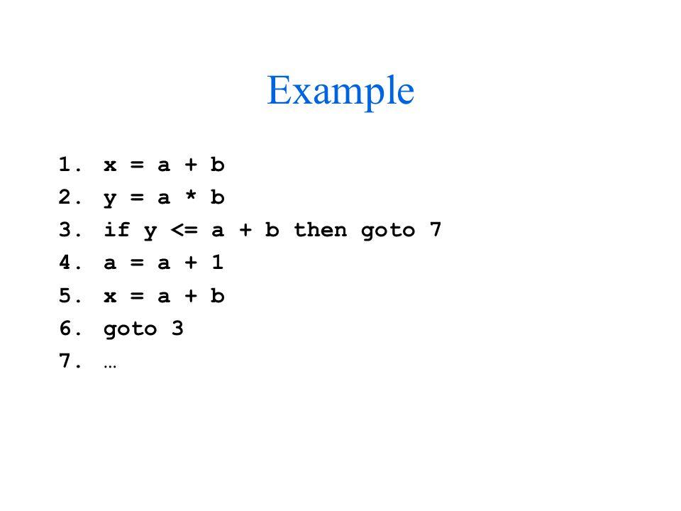 Example 1.x = a + b 2.y = a * b 3.if y <= a + b then goto 7 4.a = a + 1 5.x = a + b 6.goto 3 7.…