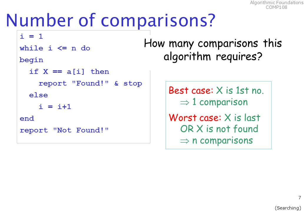 Algorithmic Foundations COMP108 Number of comparisons.