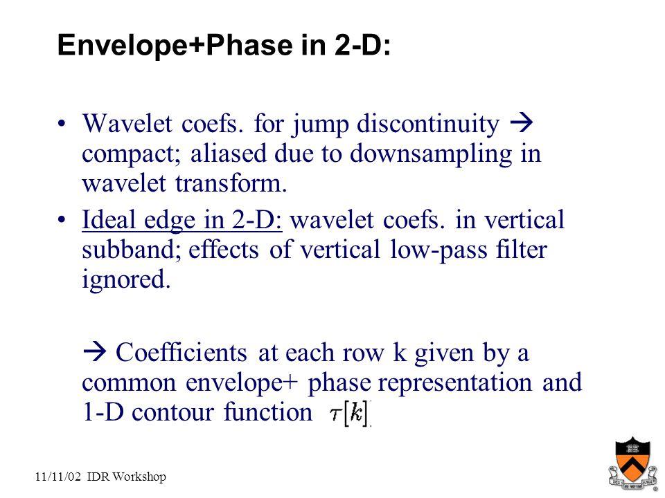 11/11/02 IDR Workshop Envelope+Phase in 2-D: Wavelet coefs.