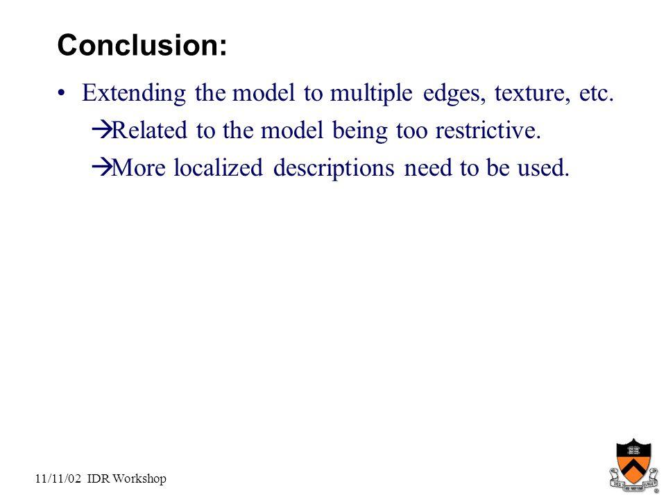 11/11/02 IDR Workshop Conclusion: Extending the model to multiple edges, texture, etc.