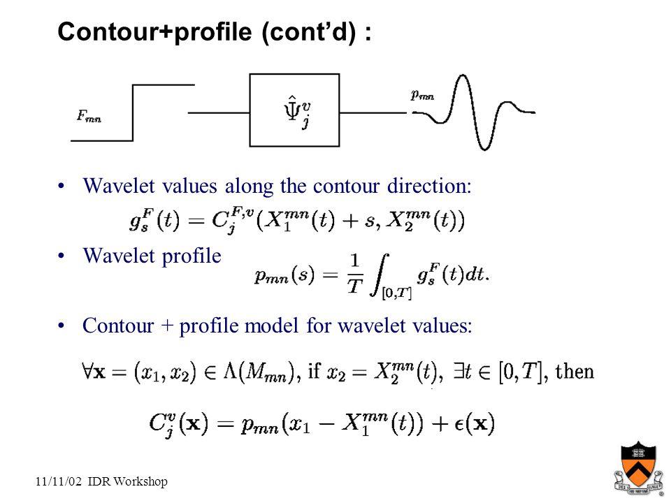 11/11/02 IDR Workshop Contour+profile (cont'd) : Wavelet values along the contour direction: Wavelet profile Contour + profile model for wavelet values: