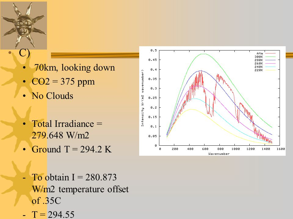 C) 70km, looking down CO2 = 375 ppm No Clouds Total Irradiance = 279.648 W/m2 Ground T = 294.2 K -To obtain I = 280.873 W/m2 temperature offset of.35C