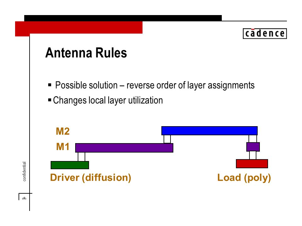 17 confidential Antenna Rules  Possible solution – reverse order of layer assignments  Changes local layer utilization Driver (diffusion)Load (poly) M1 M2