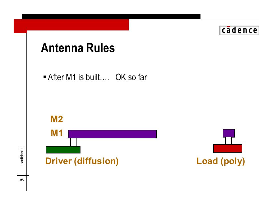 18 confidential Antenna Rules  After M1 is built…. OK so far Driver (diffusion)Load (poly) M1 M2