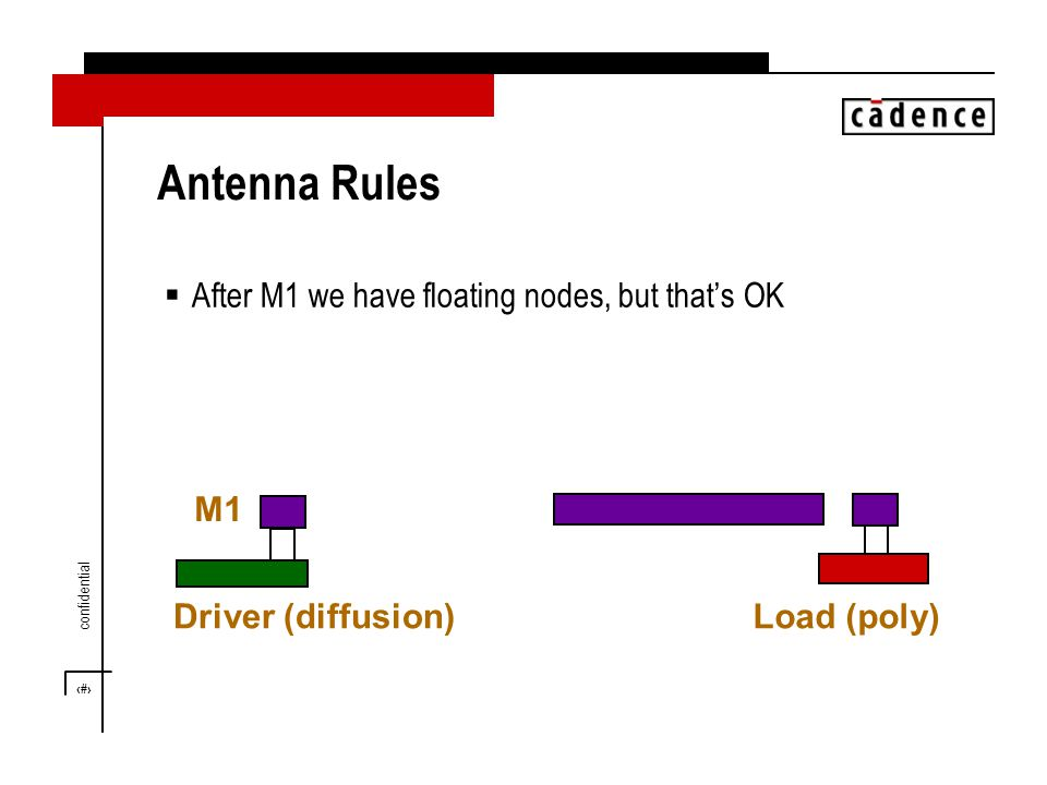 21 confidential Antenna Rules  After M1 we have floating nodes, but that's OK Driver (diffusion)Load (poly) M1