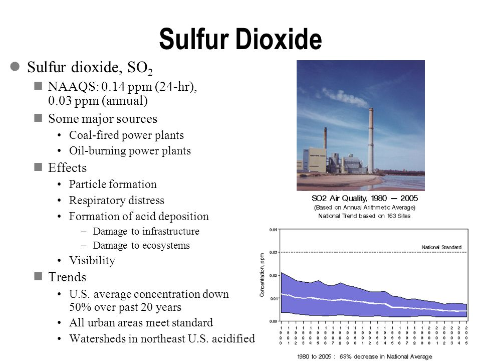 19 Sulfur Dioxide Sulfur dioxide, SO 2 NAAQS: 0.14 ppm (24-hr), 0.03 ppm (annual) Some major sources Coal-fired power plants Oil-burning power plants