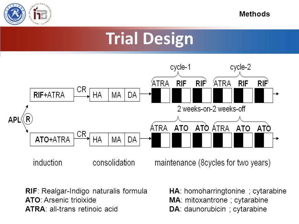 Trial Design HA: homoharringtonine ; cytarabine MA: mitoxantrone ; cytarabine DA: daunorubicin ; cytarabine RIF: Realgar-Indigo naturalis formula ATO: Arsenic trioixide ATRA: all-trans retinoic acid Methods