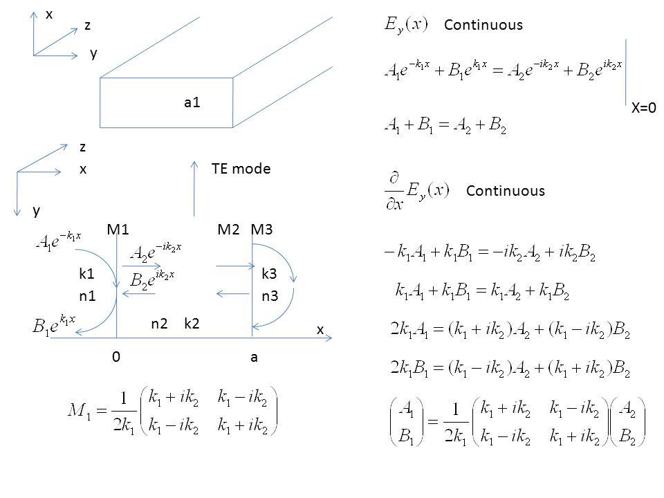 y x z a1 y x z 0a x n1 n2 n3 M1M2M3 k1 k2 k3 TE mode X=0 Continuous