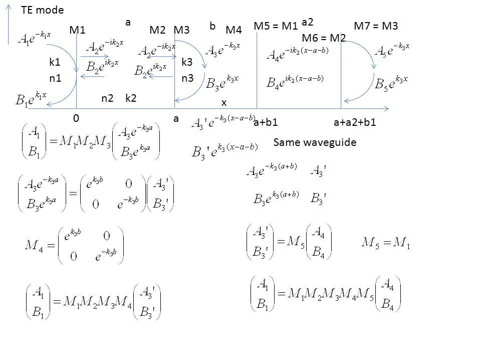 0a x n1 n2 n3 M1M2M3 k1 k2 k3 TE mode a+b1 b aa2 a+a2+b1 M5 = M1 M4 M6 = M2 M7 = M3 Same waveguide