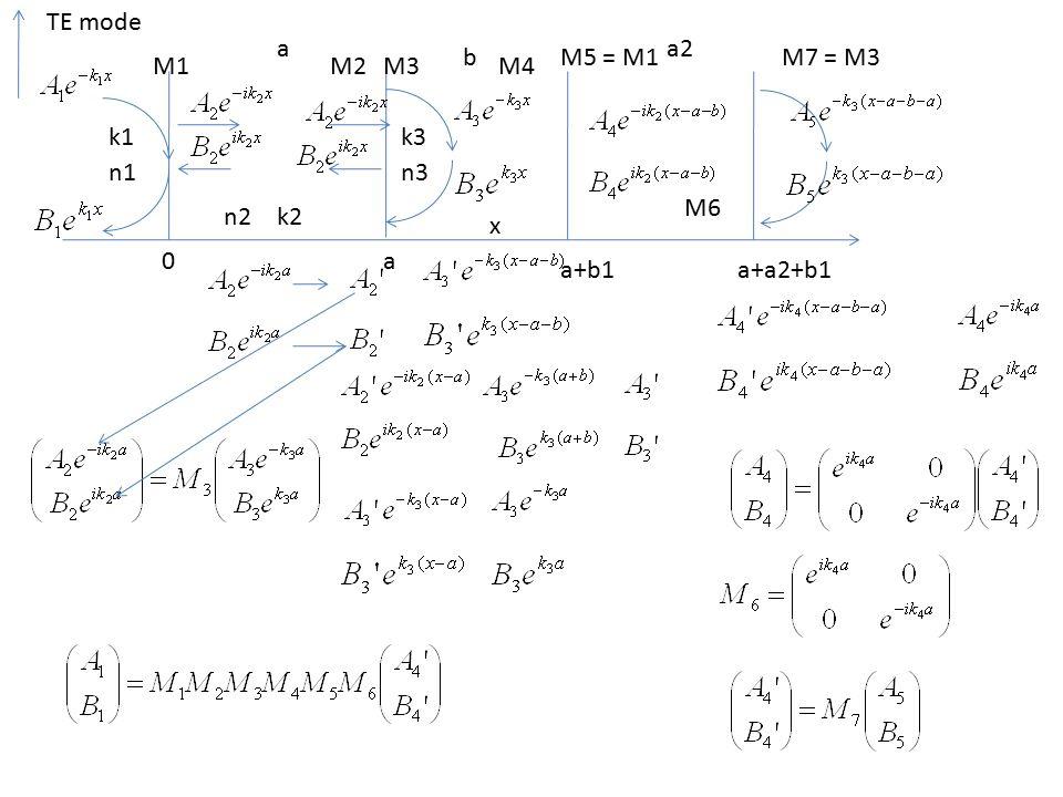 0a x n1 n2 n3 M1M2M3 k1 k2 k3 TE mode a+b1 b aa2 a+a2+b1 M5 = M1 M4 M7 = M3 M6