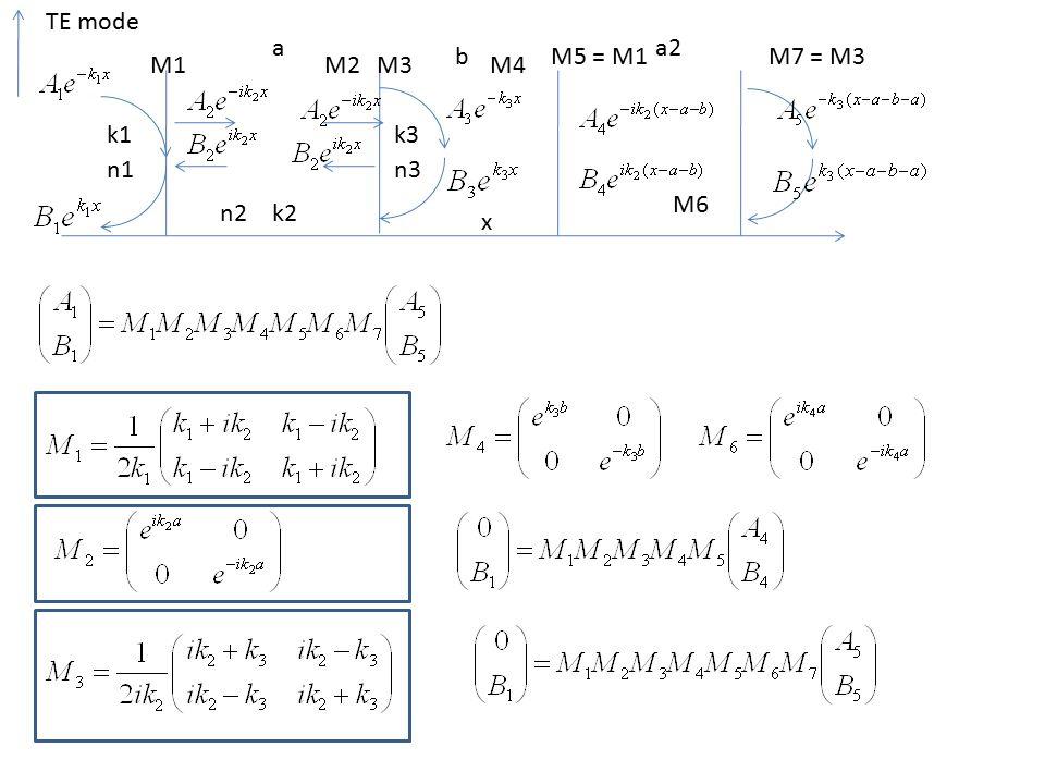 x n1 n2 n3 M1M2M3 k1 k2 k3 TE mode b aa2 M5 = M1 M4 M7 = M3 M6