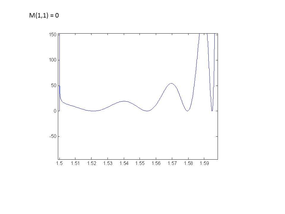 M(1,1) = 0