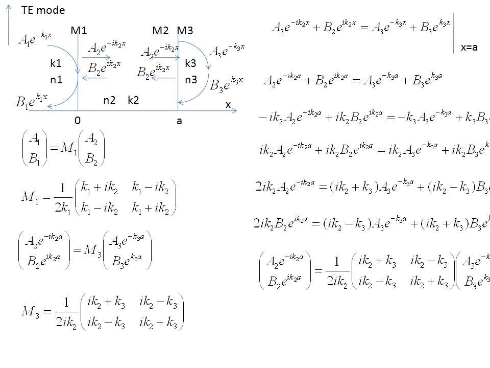 0a x n1 n2 n3 M1M2M3 k1 k2 k3 TE mode x=a